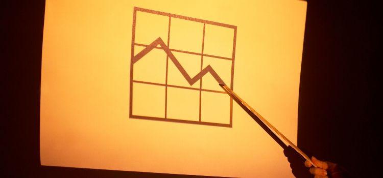 Economische recessie op komst